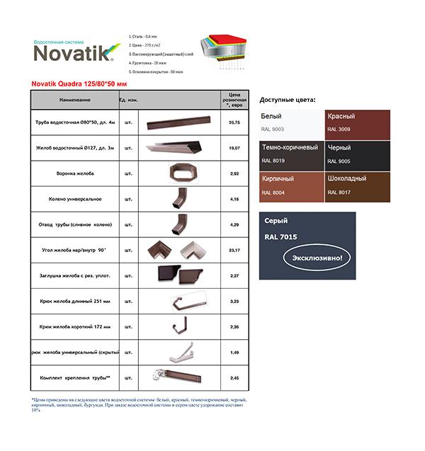 Novatik водосточная система с прямоугольным желобом