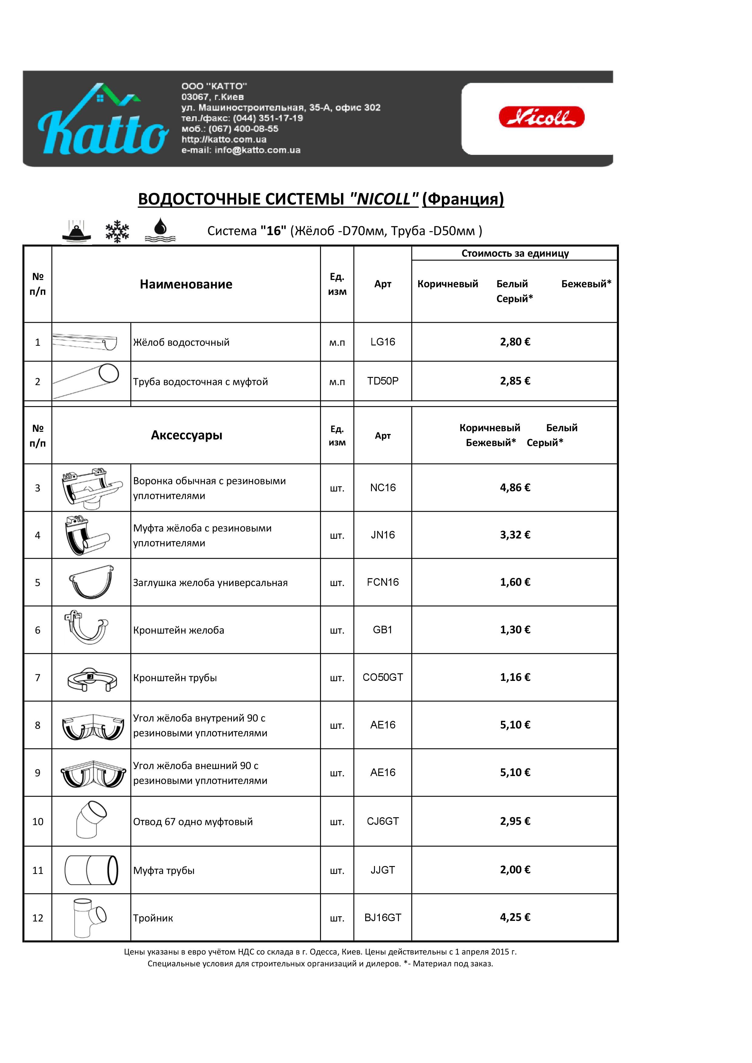 Nicoll водосточная система прайс-лист