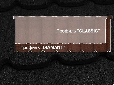 classic diamant gerard композитная металлочерепица