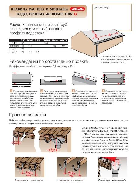 инструкция по монтажу водосточной системы Николь