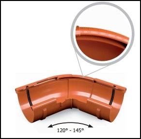 угол внешний бриза 120-145